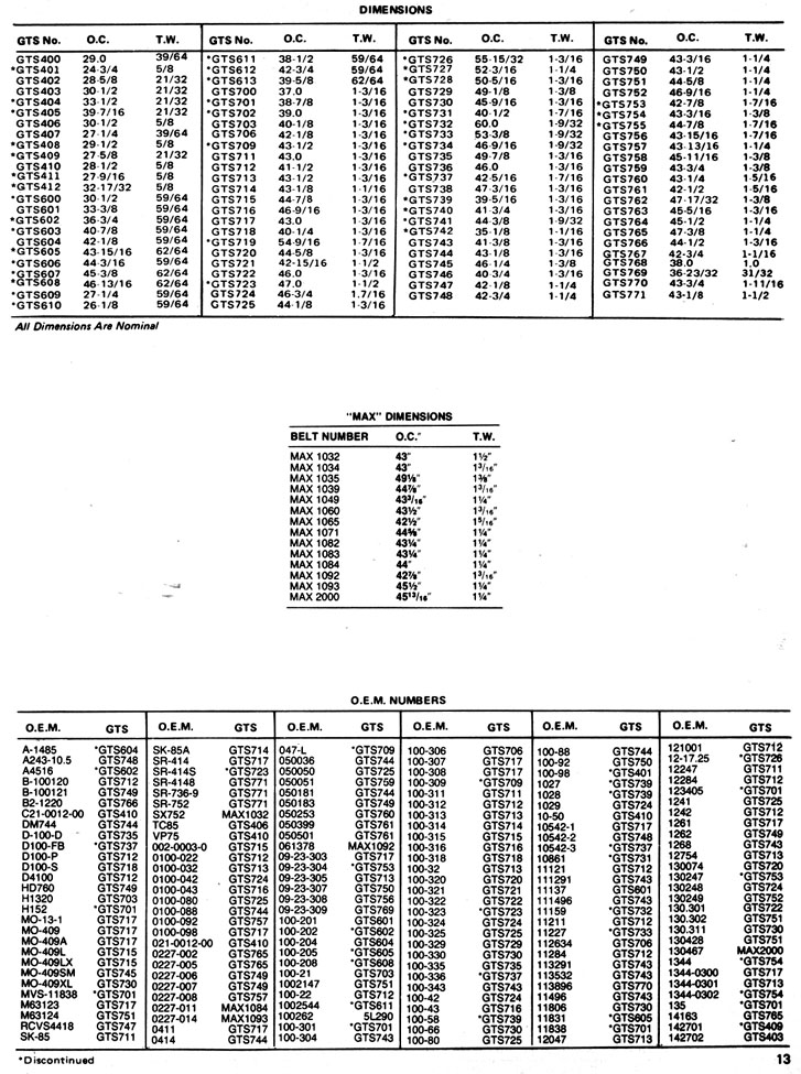 acura timing belt pdf with Gates Timing Belt Size Chart on Ford Transit Connect Fuse Box Diagram likewise Engine Diagram Pdf 2008 Hyundai Tiburon 2 0 L in addition Blower Motor Wiring Diagram Of Dodge Spirit in addition Front Axle Nut Torque For A 2004 Pontiac Grand Am further Bolt Pattern Chart Subaru.