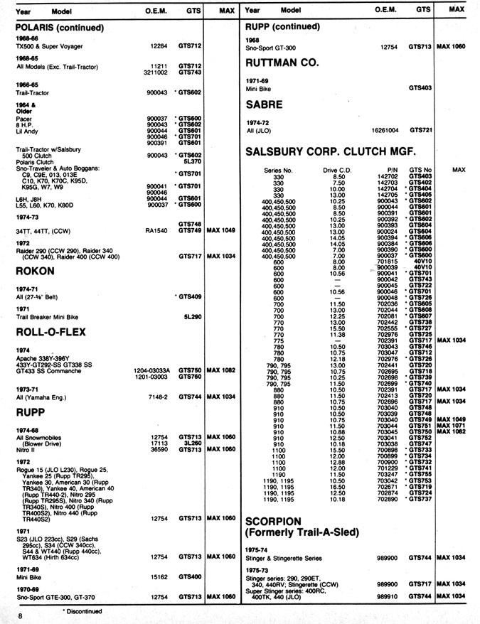 1999 Arctic Cat 400 Wiring Diagram Com
